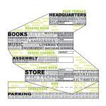 Seattle Merkez Kütüphanesi / OMA Diyagram