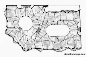 Casa Milà - Antoni Gaudi çatı planı