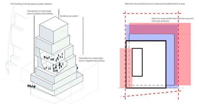 New Museum / SANAA Diyagram