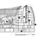 DZ Bank / Frank Gehry Kesit