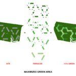 The Interlace - Ole Scheeren / OMA diyagram
