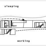 Möbius Evi - UNStudio