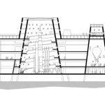 Exploratorium - Bernard Tschumi kesit
