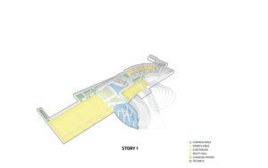 Glasir Tórshavn Koleji / BIG kat planı