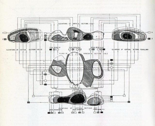 Sonsuz Ev / Friedrick Kiesler