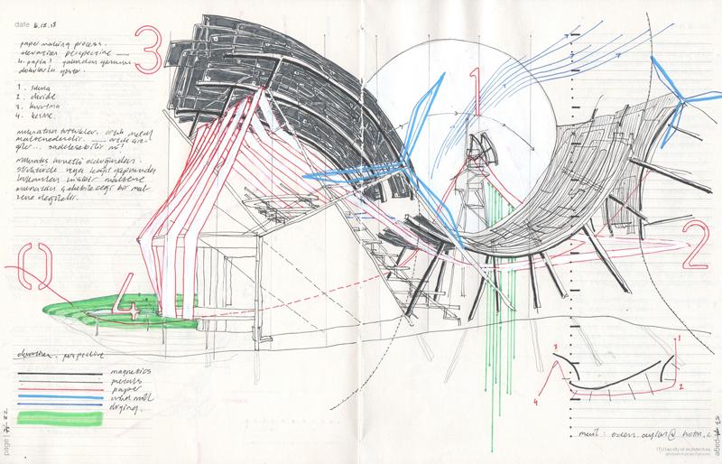 Paper-Being / Nida Ekenel