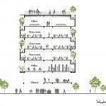 FTP Üniversitesi Yönetim Binası / VTN Architects